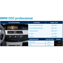 DAB + adapter BMW X6 2008-> (E71) (Ferdig programmert Dension DAB+U)