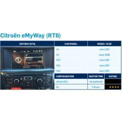 DAB + adapter Citroen C4 2011-> (med eMyWay radio)